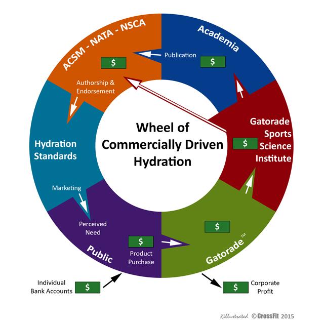 hyonatremia wheel V2