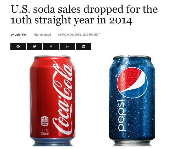 http://fortune.com/2015/03/26/soda-sales-drop-2014/
