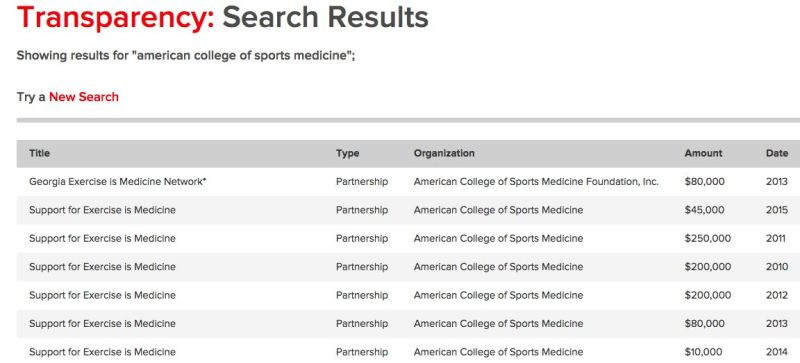 Source: http://www.coca-colacompany.com/transparency-search?keyword=american+college+of+sports+medicine&type=&year=&noCache=true
