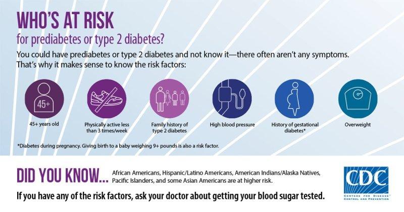 cdcdiabetes.jpg